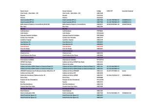 Planilha Contatos Mala Direta (29.08.16).xlsx