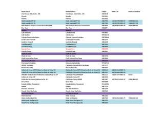 Planilha Contatos Mala Direta (30.08.16).xlsx
