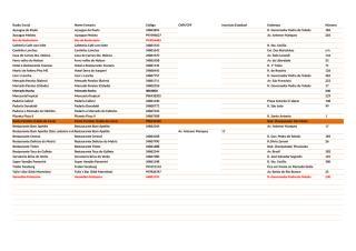 Planilha Contatos Mala Direta (23.08.16).xlsx