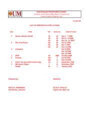 Copy of Copy of Copy of PeriodicaLS- Oct. 2010.xls