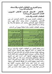وضح الفرق بين العلاقات العامة والأنشطة الاتصالية الأخرى الإعلام الاتصال الدعاية الإعلان الشؤون العامة التسويق البروبجاندا.doc