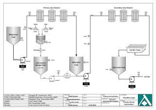 Ph Dosing.pdf